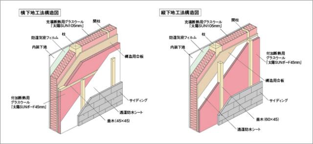 product02_sunbord_img[1].jpg